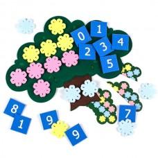 Дерево с цветочками Развивающая игра